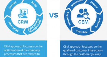 Why should you upgrade to a CEM approach?