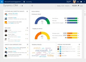 Social engagement in CRM