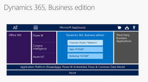 Dynamics365BusinessEdition