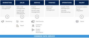 Dynamics 365 on Common Data Service
