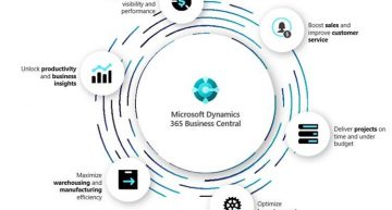 Cost savings with Microsoft Dynamics 365 Business Central